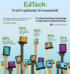 EdTech is essential
