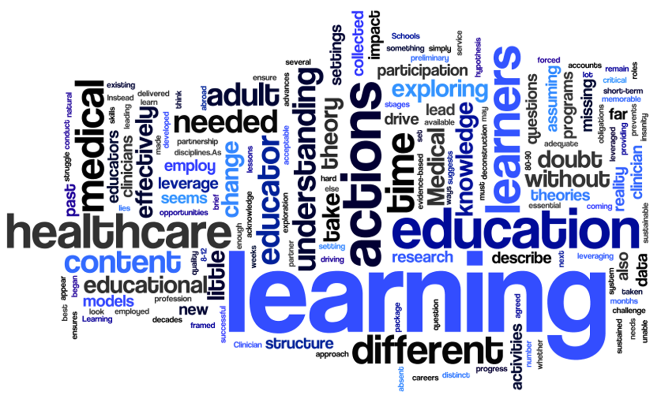 Wordle - is learning theory enought cutom color palette