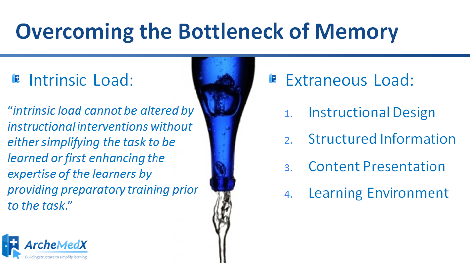 Overcoming the bottleneck of memory