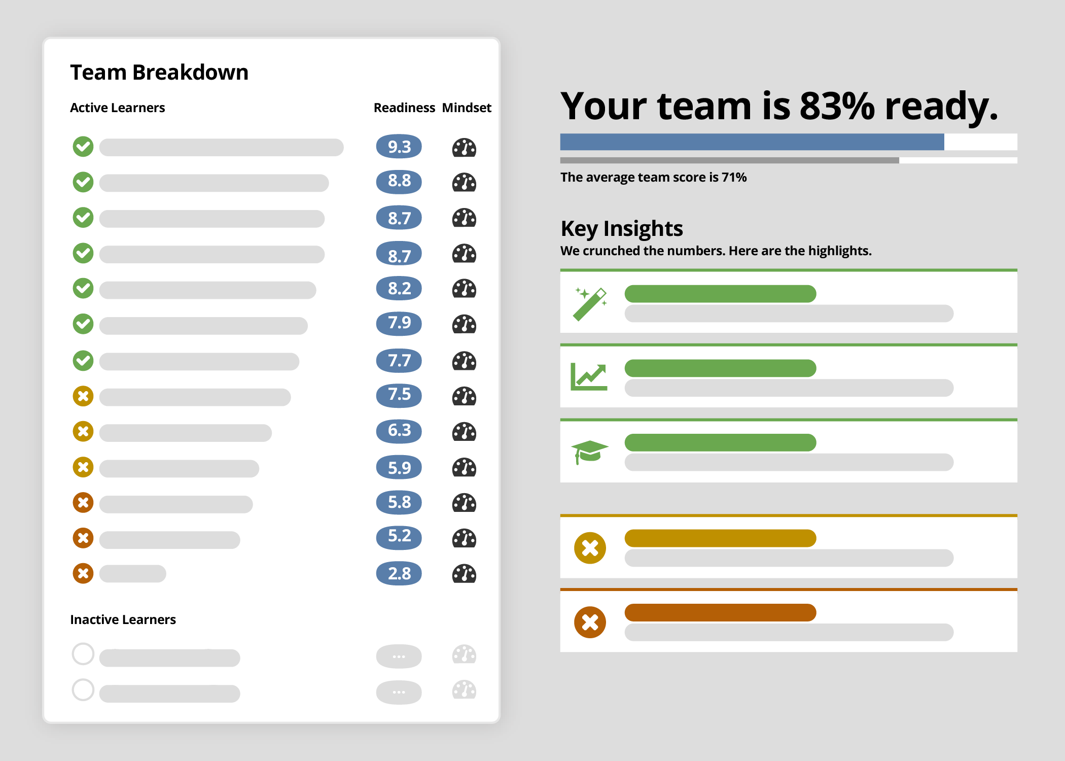 Select your clinical trial team